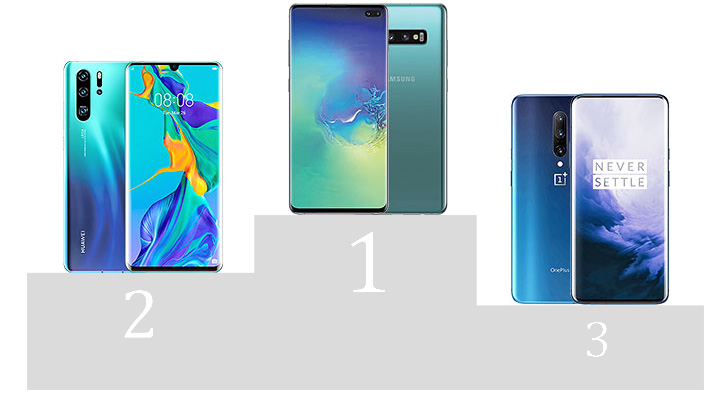 Weekly poll results: Galaxy S10+ and Redmi K20 Pro voted best H1 2019 flagships
