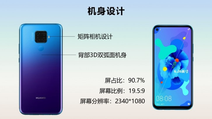 Huawei nova 5i Pro full specs and images leak