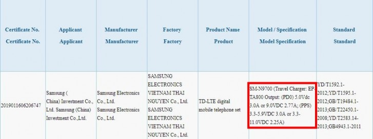 Samsung Galaxy Note10 will come with 25W fast charging, Note10+ goes up to 45W