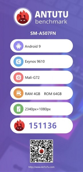 After Geekbench, Samsung Galaxy A50s stops by AnTuTu