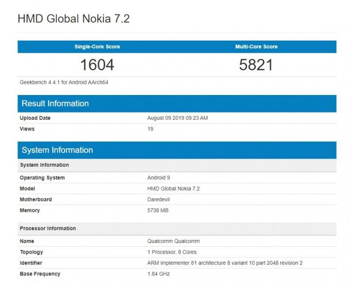 Benchmark Nokia 7.2.