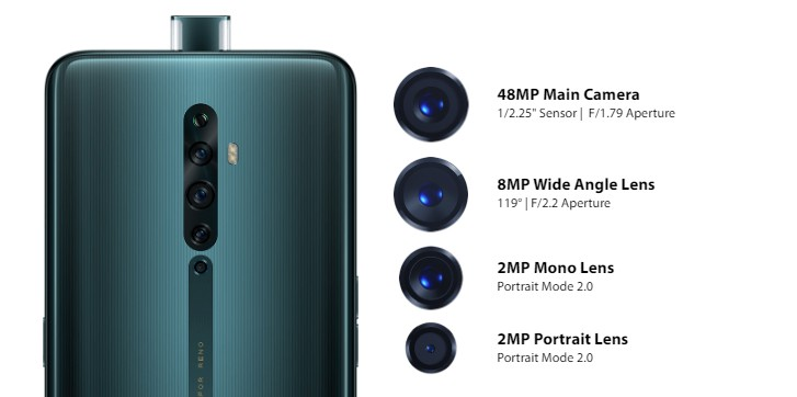 Oppo Reno2 F now available for purchase