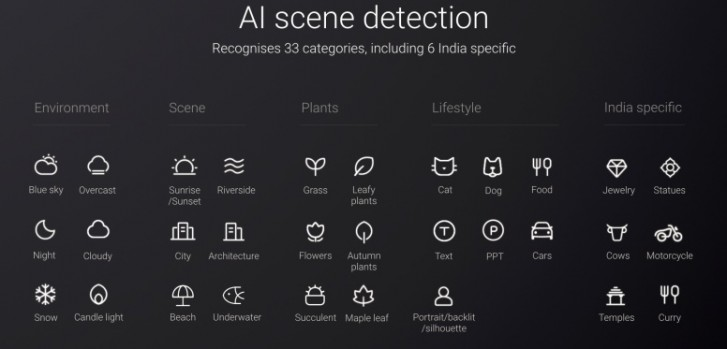 Redmi 7A gets Portrait Mode and AI Scene Detection with latest MIUI update