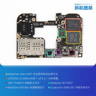 Helio G90T chipset with UFS 2.1 storage • Heat pipe to keep it cool (also: antenna placement)