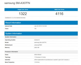 Samsung A30s and A50s Geekbench listings