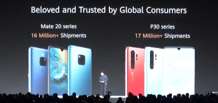 Huawei P30 and Mate 20 phones ship millions more units than their predecessors