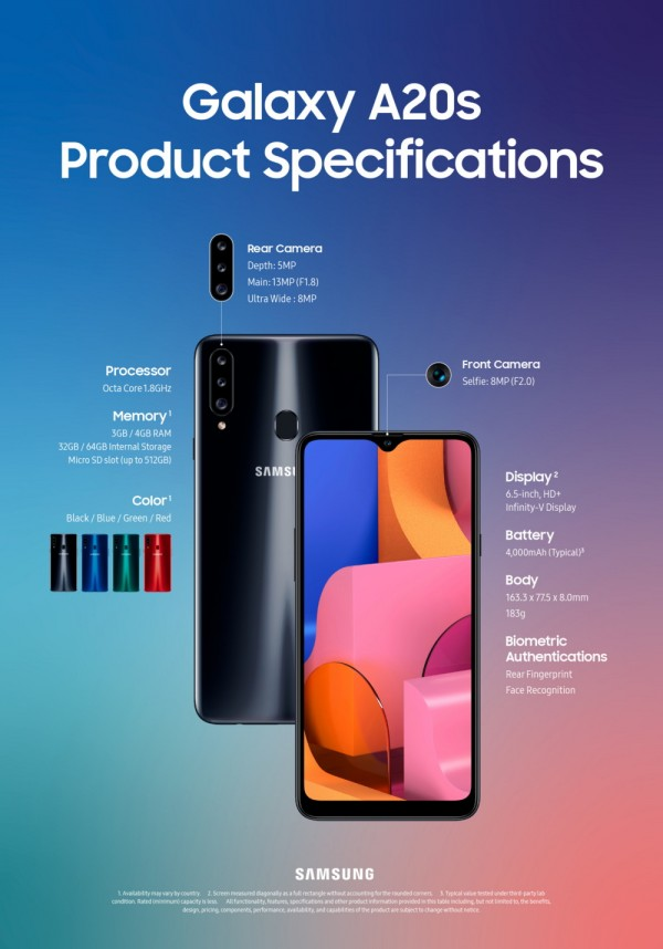 Image result for galaxy a20s