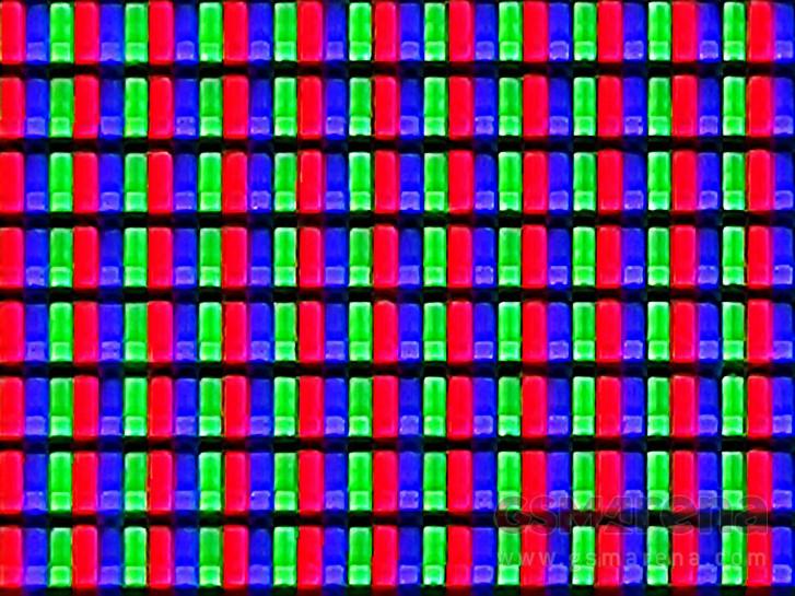 Standard RGB sub-pixel layout