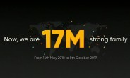 Realme reaches 17 million sales