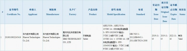 Huawei MatePad Pro 3C cerification