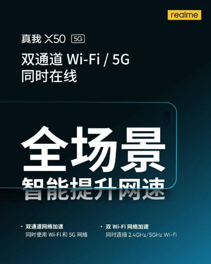 Realme X50 5G will support simultaneous 5G and Wi-Fi connection for better speed and stability