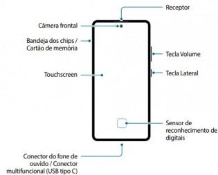 Samsung Galaxy S10 Lite design revealed through user manual