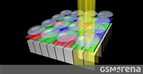Oppo Find X2's sensor specs leak, will output 48 MP images - GSMArena.com news - GSMArena.com