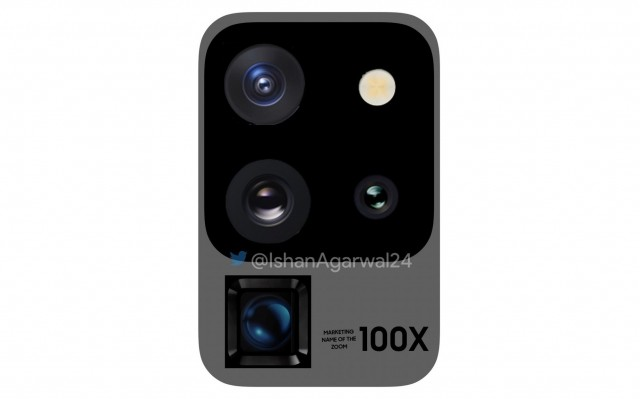 S20 Ultra new camera design