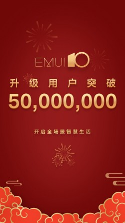 Huawei celebrates 50 million devices with EMUI 10