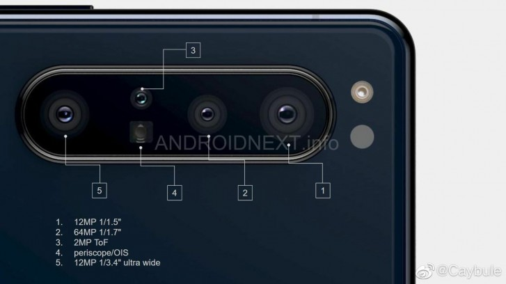 Sony Xperia 1.1 camera detailed