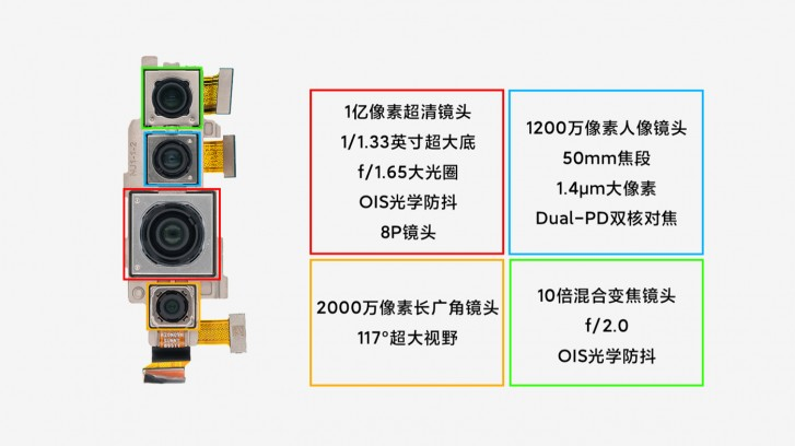 See the Xiaomi Mi 10 Pro from the inside, benchmark score lags behind Red Magic 3S
