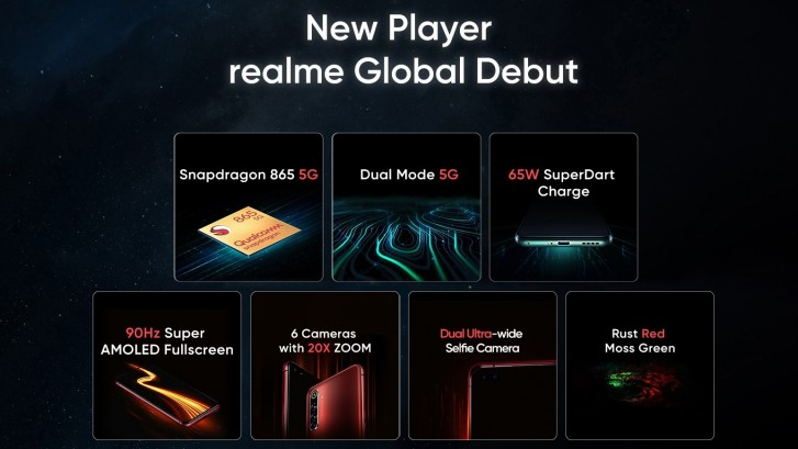 Realme X50 Pro 5G will come with 32MP Dual Ultra-Wide Selfie camera, color options revealed