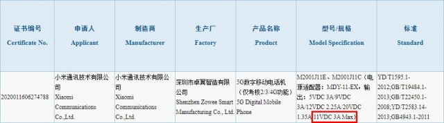 Redmi K30 Pro 5G sertifikası