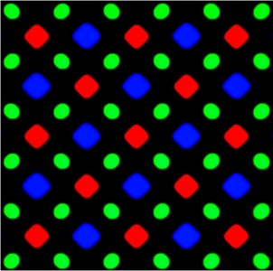 PenTile sub-pixel arrangement