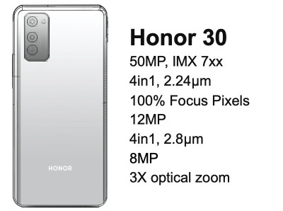 Honor 30 sketch and camera details