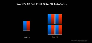 Octa Phase Detection autofocus