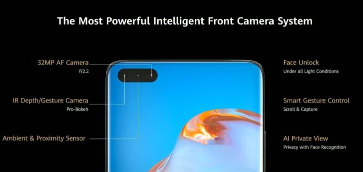 Huawei P40 unveiled with 50MP camera, P40 Pro adds 90Hz panel,  5x tele cam