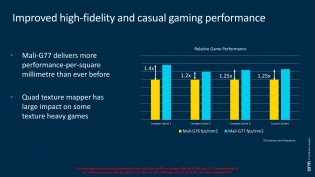 The Mali-G77 GPU core pack more performance per mm² than G76