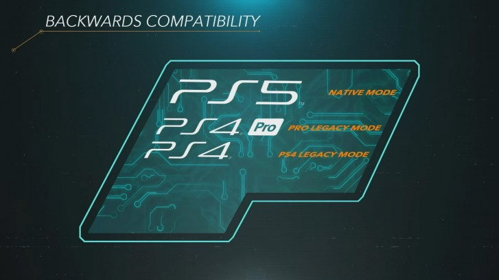 Sony details PlayStation 5 hardware features and specifications
