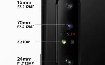 Sony Xperia 1 II to get night mode, eye AF in ultrawide camera in first update