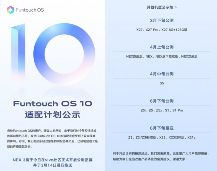 vivo shares revised Android 10 update timeline for its devices