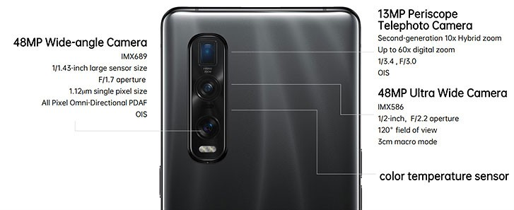 Weekly poll: will you buy into Oppo Find X2 and Find X2 Pro's bid for camera superiority?