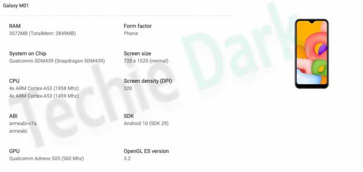 Samsung Galaxy M01, Meizu 17 and 17 Pro all leak through Google Play Console