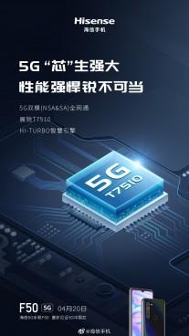 Hisense F50 5G: Unisoc T7510 chipset