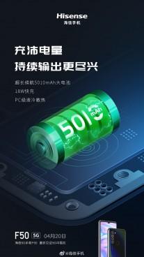 Hisense F50 5G: 5,010mAh battery with 18W fast charging