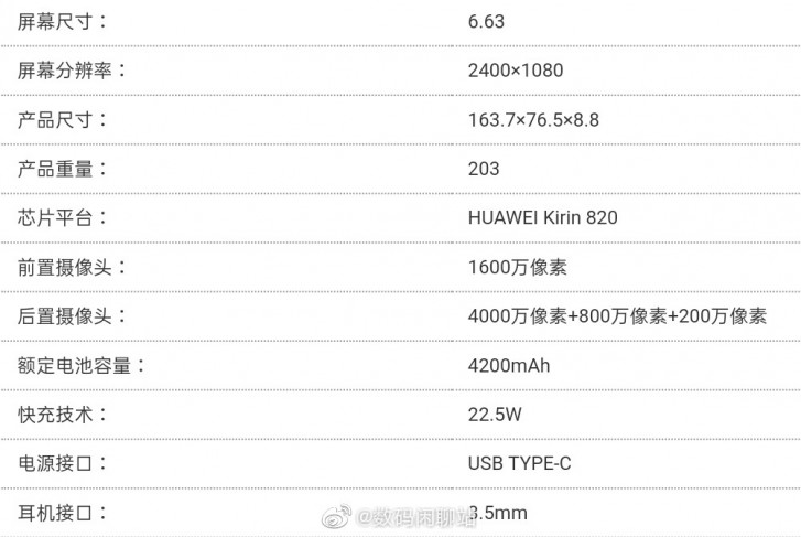 Honor X10 will feature a custom Sony IMX600y sensor