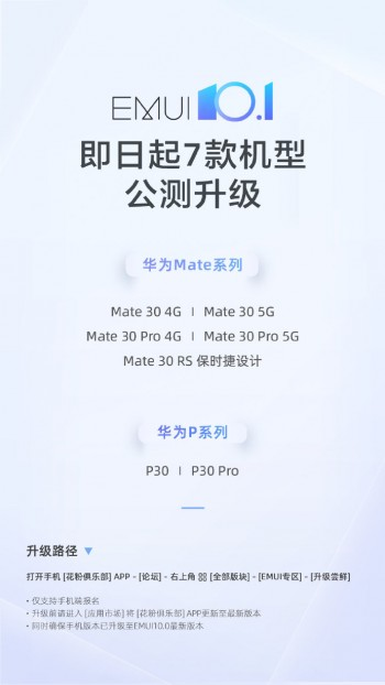 EMUI 10.1 Beta expands to entire Huawei Mate 30 and P30 series in China