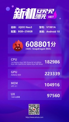 iQOO Neo3 5G gets a 600,000+ score on AnTuTu