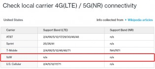 OnePlus carrier support table: Now