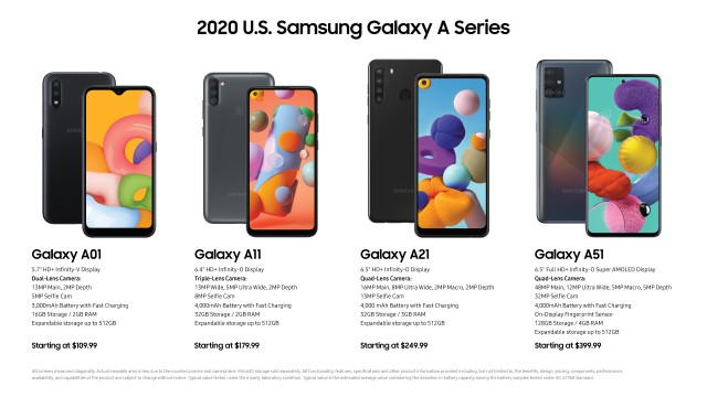 Samsung's 2020 A-series lineup for the US, not including the Galaxy A71 5G