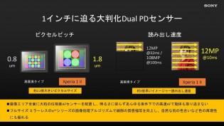Fast sensor readout