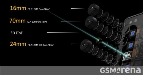 Sony shows the Xperia 1 II camera and its Alpha-inspired features in detail