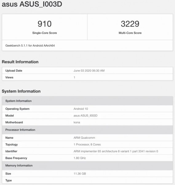 Asus ROG Phone III 12GB RAM variant surfaces on Geekbench