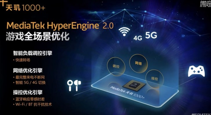 MediaTek unveils Dimensity 1000+ chipset with 144Hz support, iQOO teases phone