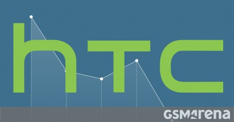 HTC revenue takes a dip in April, totals less than 10 million