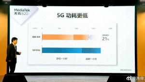 Dimensity 820 vs. Snapdragon 765G: 5G power usage