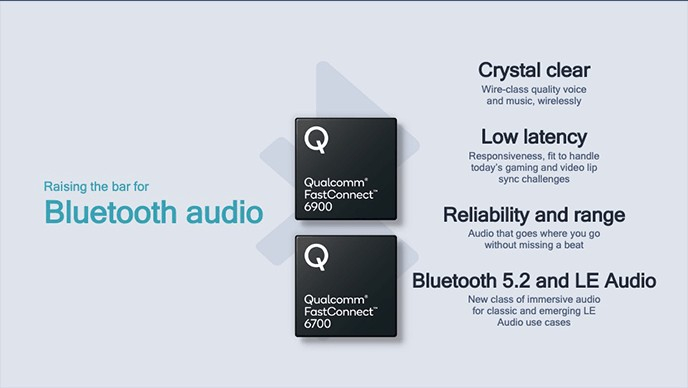 Qualcomm's new FastConnect chips bring blazing fast Wi-Fi 6E, BT5.2 with high quality audio
