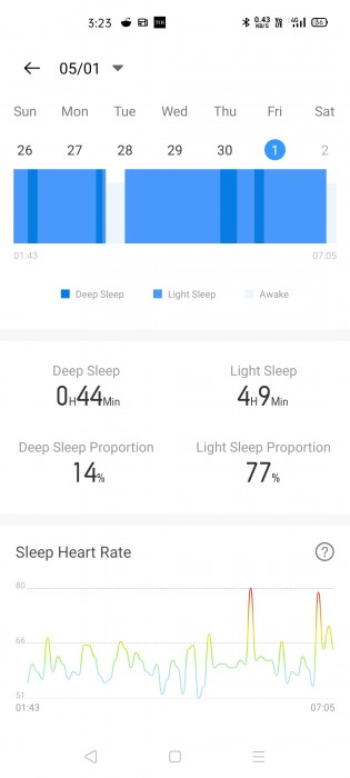 Sleep data along with sleep heart rate