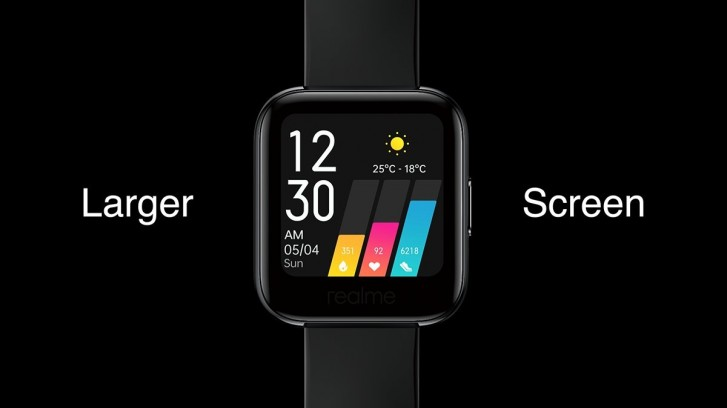 Realme Watch now available for purchase