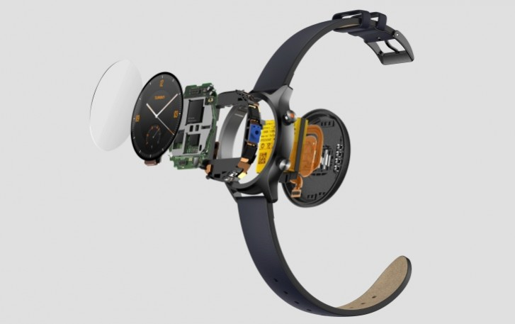 Mobvoi TicWatch C2+ comes with double the RAM and an extra watch strap